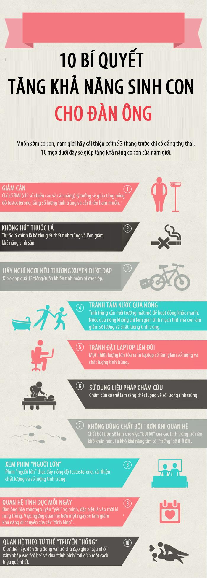 10 mẹo giúp đàn ông sớm có con
