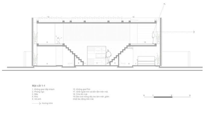 550 triệu đồng hoàn thiện nhà phố 80 m2