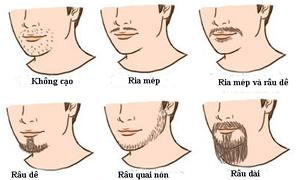 Nhìn râu, biết kiểu đàn ông dễ 'đá' bạn gái