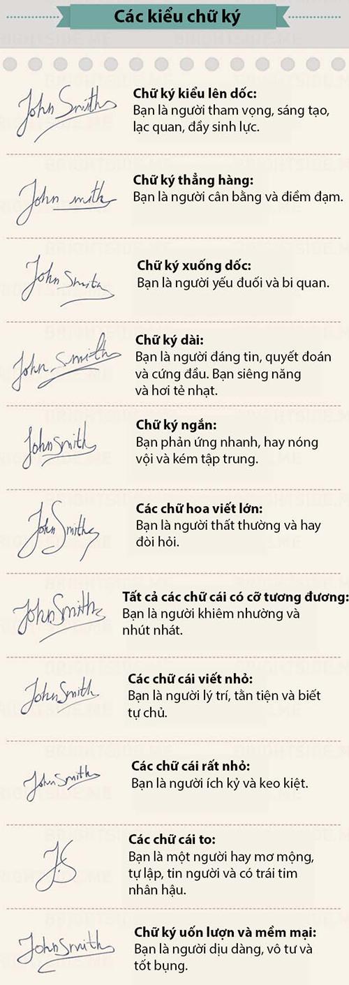 xem-chu-ky-biet-ban-co-kha-nang-lanh-dao-hay-khong