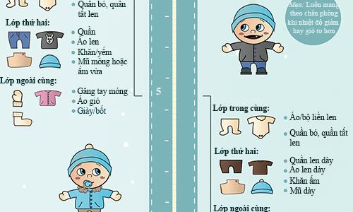 Nguyên tắc mặc đồ để con bạn không nhiễm lạnh đầu đông