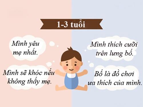 trong-mat-con-cai-cha-me-thay-doi-nhu-the-nao-qua-nam-thang-1