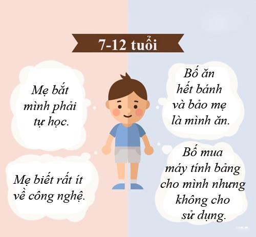 trong-mat-con-cai-cha-me-thay-doi-nhu-the-nao-qua-nam-thang-3