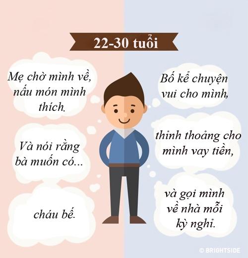 trong-mat-con-cai-cha-me-thay-doi-nhu-the-nao-qua-nam-thang-6