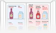 Trữ thực phẩm Tết trong tủ lạnh bao lâu là chuẩn?