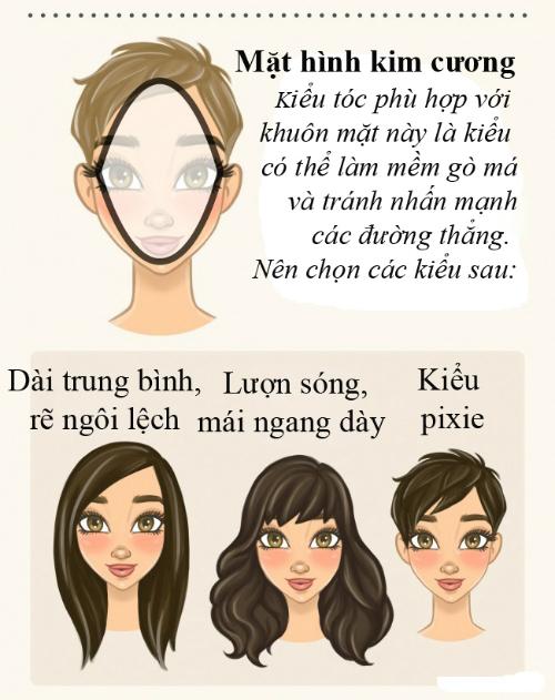 chon-kieu-toc-phu-hop-voi-khuon-mat-nu-gioi-3