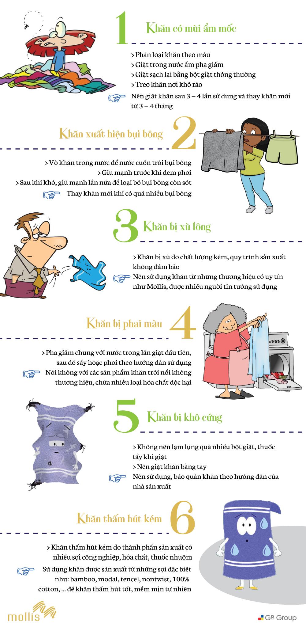Mẹo giải quyết 6 vấn đề thường gặp của khăn bông