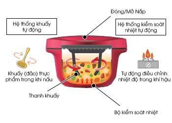 meo-ham-nau-thuc-ankhong-dung-nuoc-1