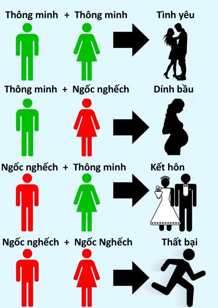 nhung-loi-khuyen-cho-nghe-neu-khong-muon-vo-chong-ly-tan-1