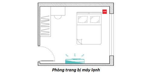 tu-van-cach-chon-va-lap-quat-thong-gio-phu-hop-voi-tung-gian-phong-2