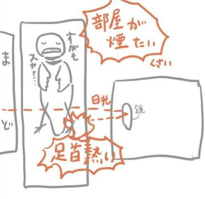 Sơ đồ Tarako vẽ nguyên nhân cháy.