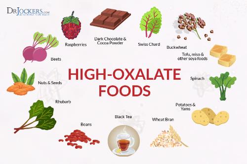 Người bệnh nên ăn nhạt, giảm đường, tránh thực phẩm chứa oxlate.