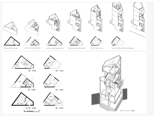 Mô hình thiết kế ngôi nhà.