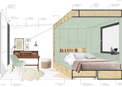 Bản vẽ thiết kế căn phòng.
