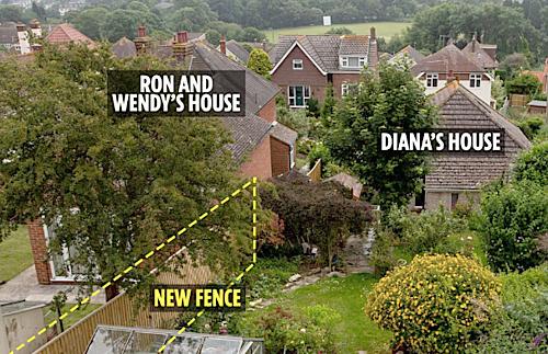 Nhà của ông Ron (trái) và người hàng xóm (phải). Ảnh: Metro.