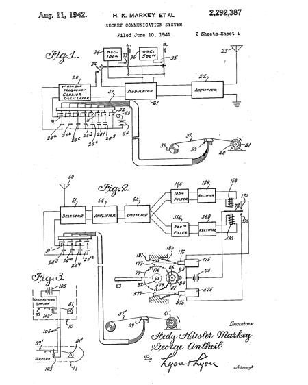 Bản thiết kế hệ thống liên lạc bí mật của Lamarr và Antheil. Ảnh: USPTO.