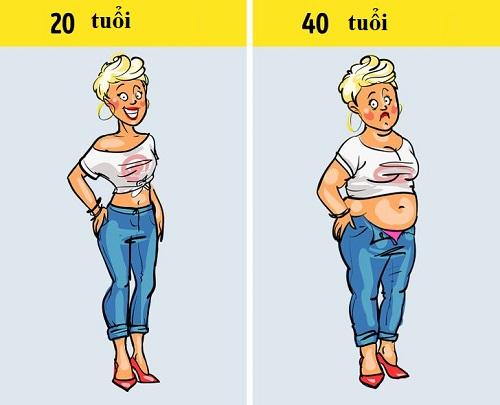 Dấu hiệu của tuổi tác xuất hiện trước nếp nhăn - 2